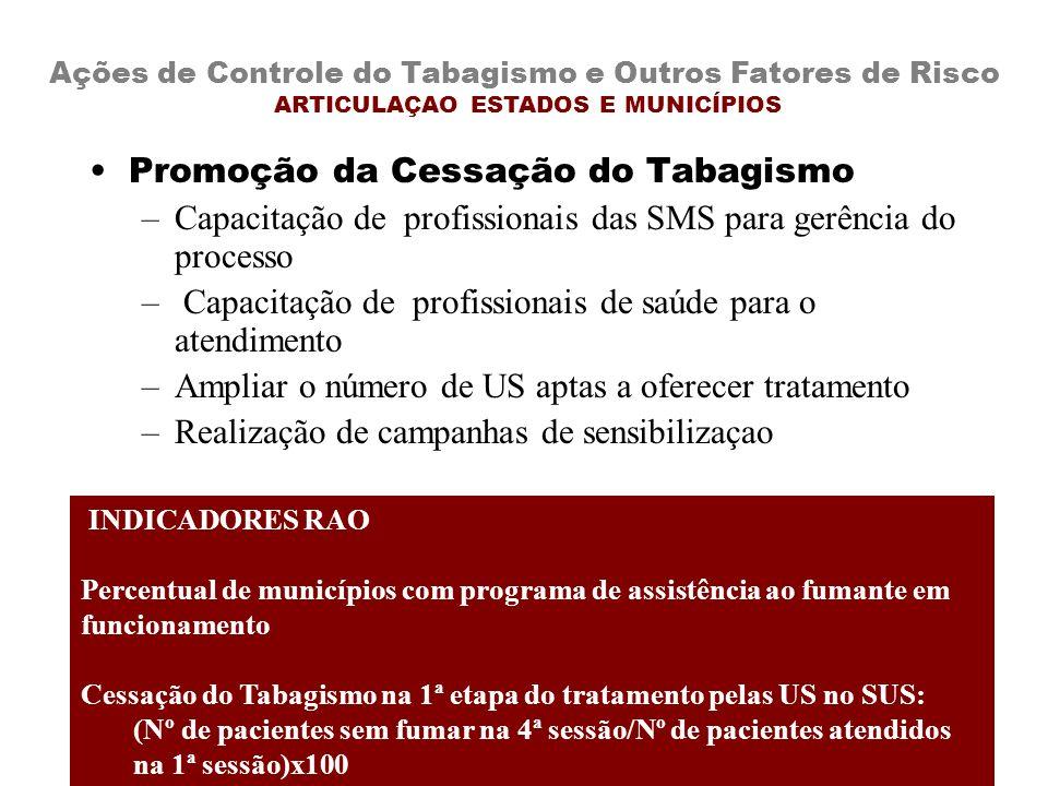 Promoção da Cessação do Tabagismo –Capacitação de profissionais das SMS para gerência do processo – Capacitação de profissionais de saúde para o atend