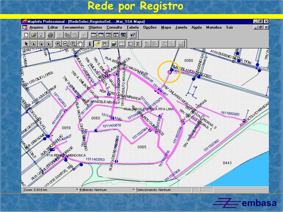 Rede por Registro