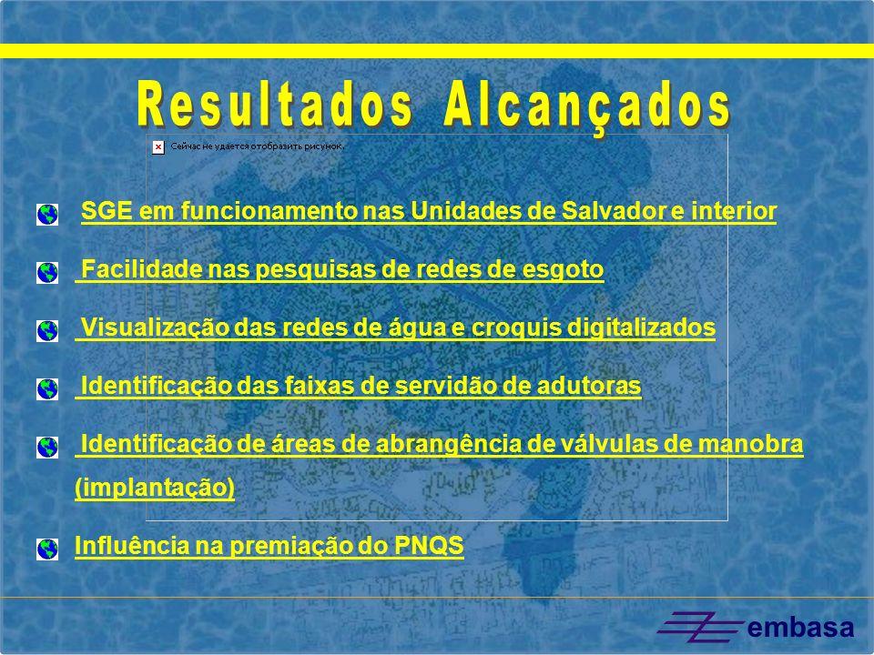 embasa SGE em funcionamento nas Unidades de Salvador e interior Facilidade nas pesquisas de redes de esgoto Visualização das redes de água e croquis d