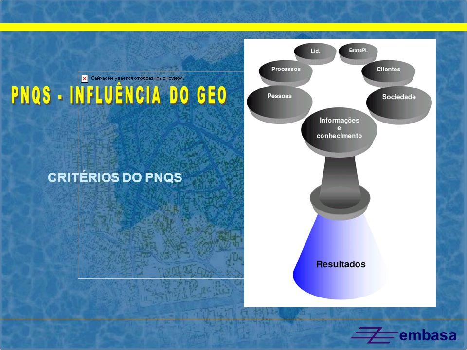 embasa CRITÉRIOS DO PNQS