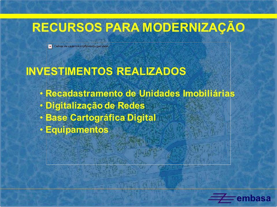embasa RECURSOS PARA MODERNIZAÇÃO INVESTIMENTOS REALIZADOS Recadastramento de Unidades Imobiliárias Digitalização de Redes Base Cartográfica Digital E