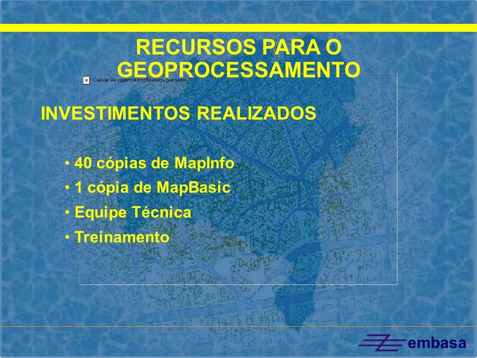 embasa RECURSOS PARA O GEOPROCESSAMENTO INVESTIMENTOS REALIZADOS 40 cópias de MapInfo 1 cópia de MapBasic Equipe Técnica Treinamento