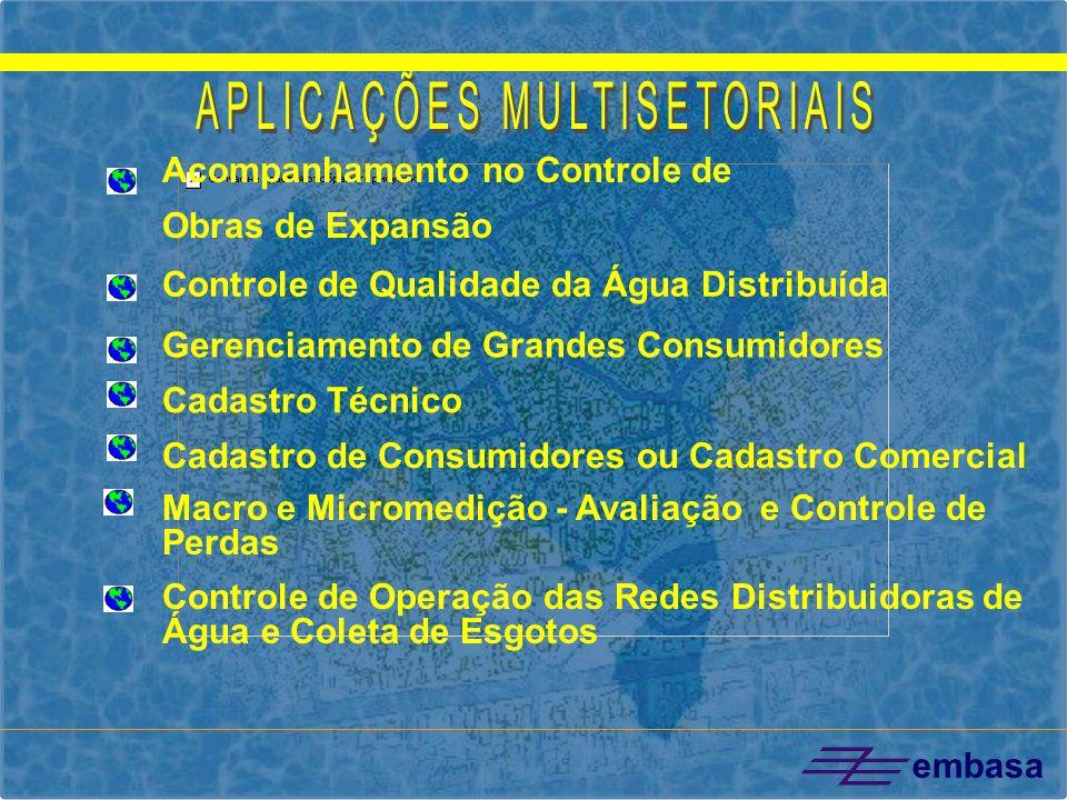 Auxílio das ferramentas o Geoprocessamento para o Projeto Bahia Azul