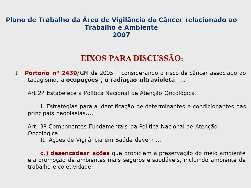 Plano de Trabalho da Área de Vigilância do Câncer relacionado ao Trabalho e Ambiente 2007 EIXOS PARA DISCUSSÃO : I – Portaria nº 2439/GM de 2005 – considerando o risco de câncer associado ao tabagismo, a ocupações, a radiação ultravioleta.....
