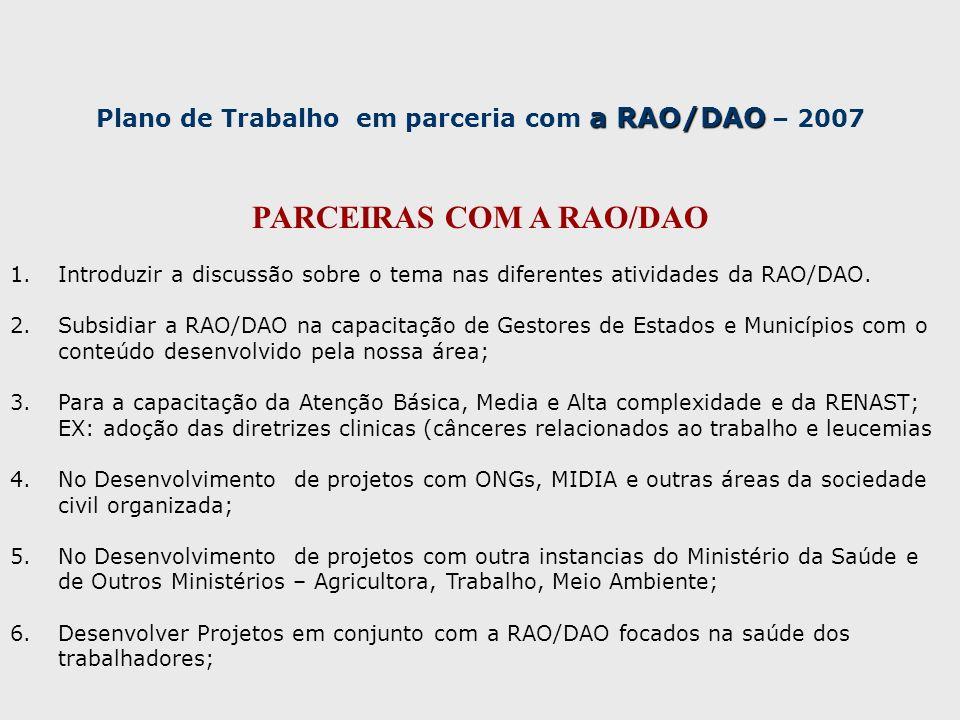 a RAO/DAO Plano de Trabalho em parceria com a RAO/DAO – 2007 PARCEIRAS COM A RAO/DAO 1.Introduzir a discussão sobre o tema nas diferentes atividades da RAO/DAO.