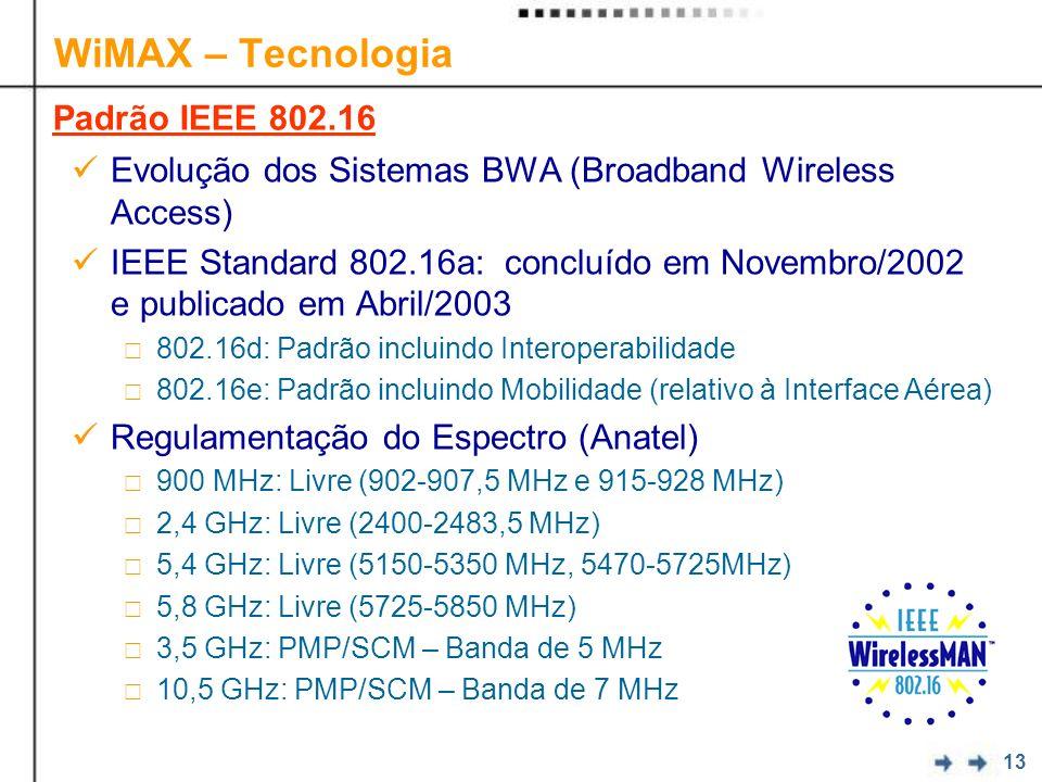 13 WiMAX – Tecnologia Evolução dos Sistemas BWA (Broadband Wireless Access) IEEE Standard 802.16a: concluído em Novembro/2002 e publicado em Abril/2003 802.16d: Padrão incluindo Interoperabilidade 802.16e: Padrão incluindo Mobilidade (relativo à Interface Aérea) Regulamentação do Espectro (Anatel) 900 MHz: Livre (902-907,5 MHz e 915-928 MHz) 2,4 GHz: Livre (2400-2483,5 MHz) 5,4 GHz: Livre (5150-5350 MHz, 5470-5725MHz) 5,8 GHz: Livre (5725-5850 MHz) 3,5 GHz: PMP/SCM – Banda de 5 MHz 10,5 GHz: PMP/SCM – Banda de 7 MHz Padrão IEEE 802.16