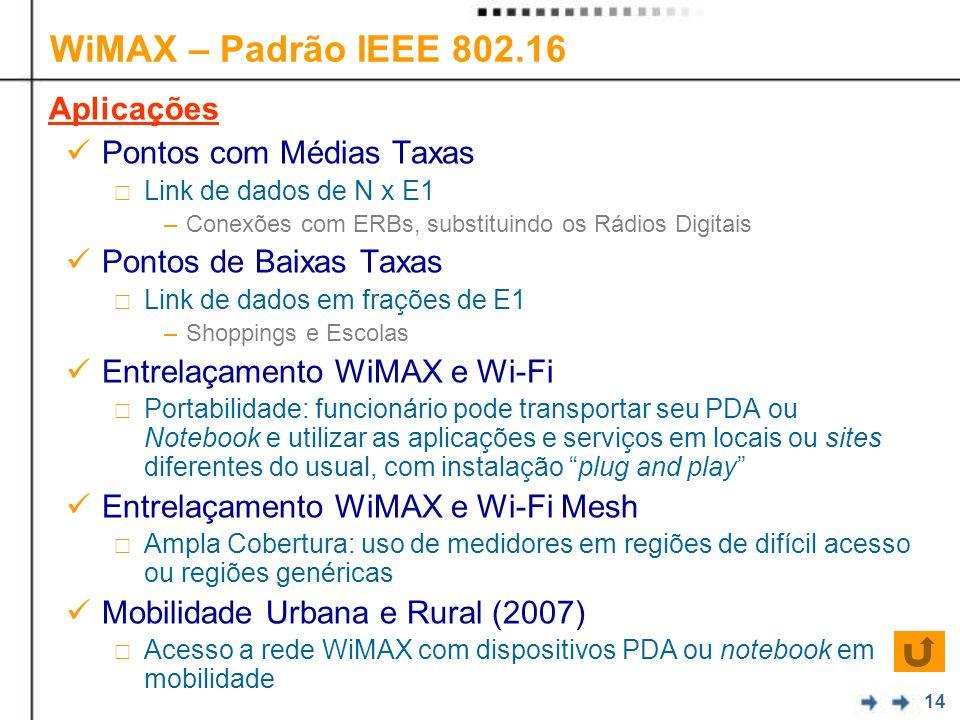 14 WiMAX – Padrão IEEE 802.16 Pontos com Médias Taxas Link de dados de N x E1 –Conexões com ERBs, substituindo os Rádios Digitais Pontos de Baixas Taxas Link de dados em frações de E1 –Shoppings e Escolas Entrelaçamento WiMAX e Wi-Fi Portabilidade: funcionário pode transportar seu PDA ou Notebook e utilizar as aplicações e serviços em locais ou sites diferentes do usual, com instalação plug and play Entrelaçamento WiMAX e Wi-Fi Mesh Ampla Cobertura: uso de medidores em regiões de difícil acesso ou regiões genéricas Mobilidade Urbana e Rural (2007) Acesso a rede WiMAX com dispositivos PDA ou notebook em mobilidade Aplicações