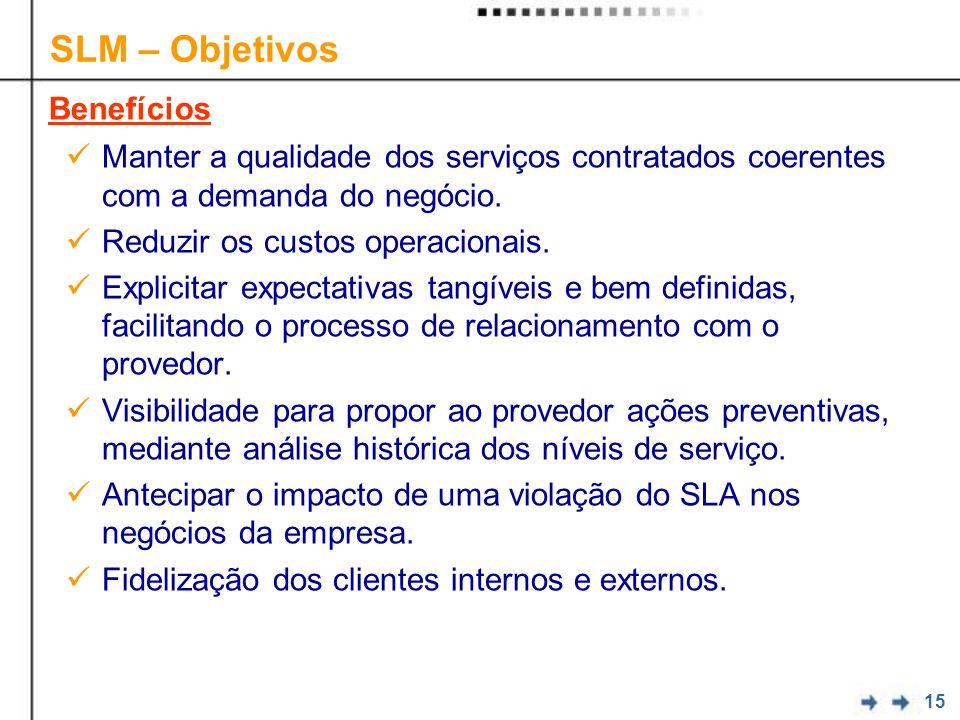 15 SLM – Objetivos Manter a qualidade dos serviços contratados coerentes com a demanda do negócio. Reduzir os custos operacionais. Explicitar expectat