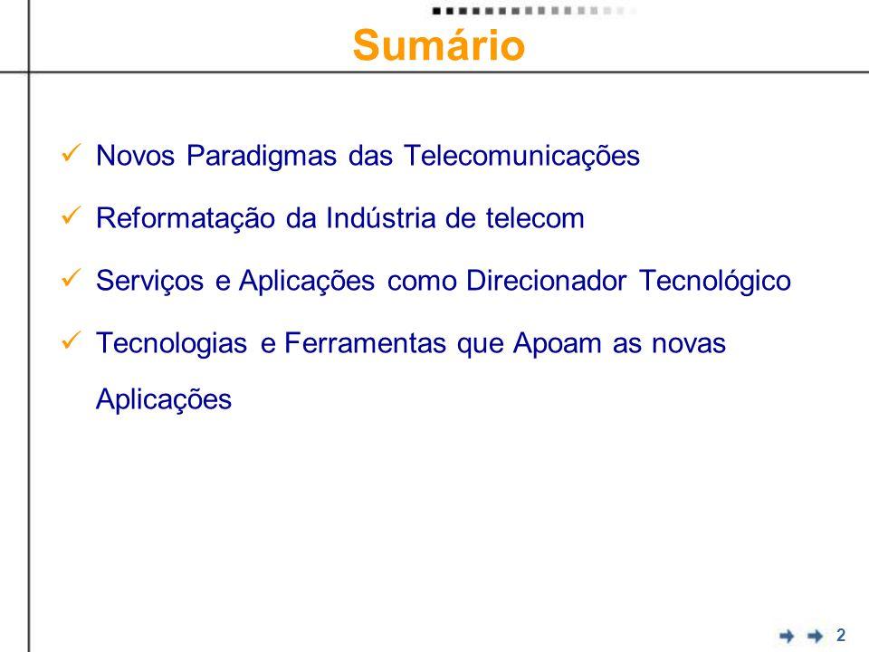 2 Sumário Novos Paradigmas das Telecomunicações Reformatação da Indústria de telecom Serviços e Aplicações como Direcionador Tecnológico Tecnologias e Ferramentas que Apoam as novas Aplicações