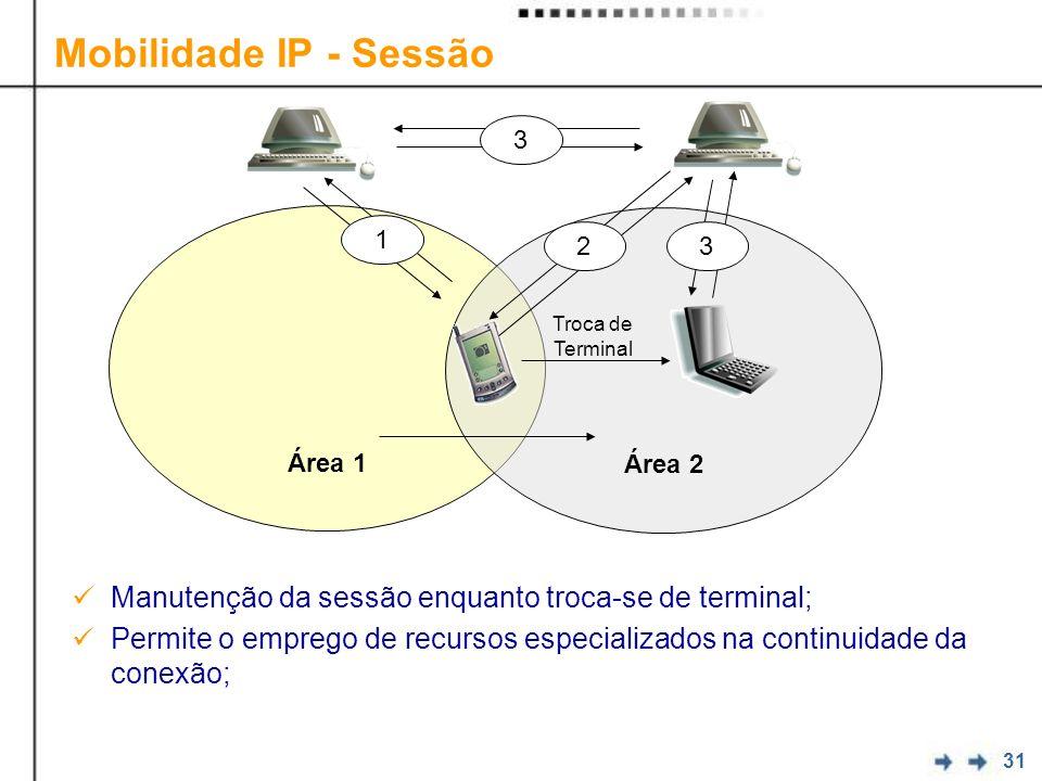 31 Mobilidade IP - Sessão Manutenção da sessão enquanto troca-se de terminal; Permite o emprego de recursos especializados na continuidade da conexão; Área 1 Área 2 1 3 3 2 Troca de Terminal