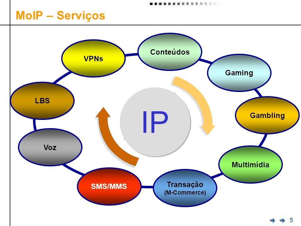 5 MoIP – Serviços LBS Voz SMS/MMS Transação (M-Commerce) Conteúdos Gaming Gambling Multimídia VPNs IP