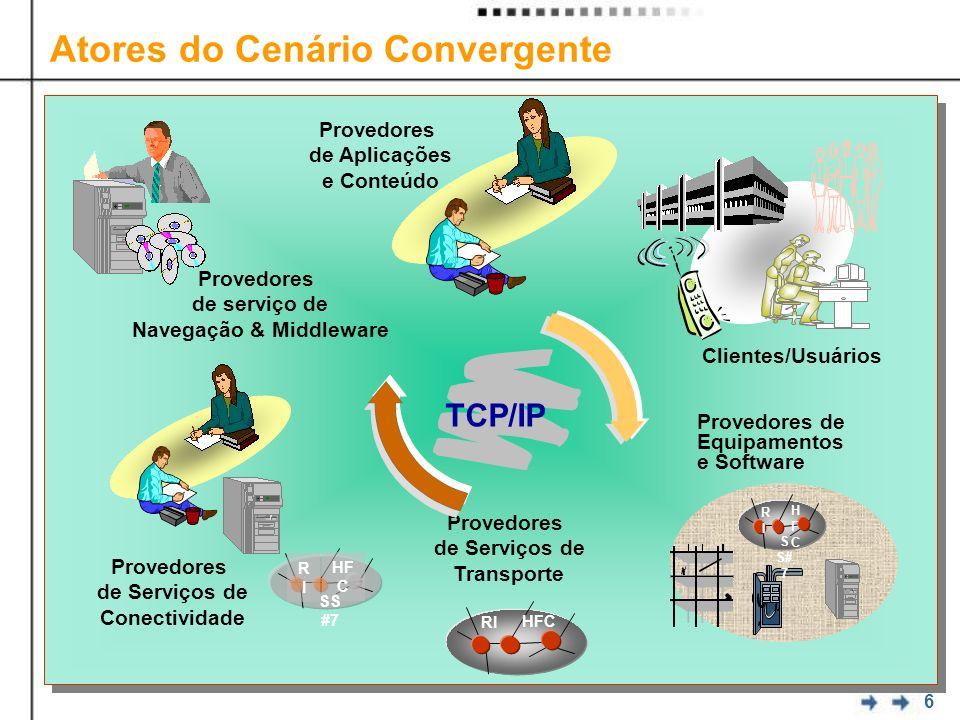 6 Atores do Cenário Convergente Provedores de serviço de Navegação & Middleware Provedores de Aplicações e Conteúdo Clientes/Usuários RIRI HFCHFC S S#