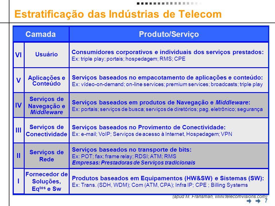 7 Estratificação das Indústrias de Telecom CamadaProduto/Serviço Aplicações e Conteúdo Serviços de Navegação e Middleware Serviços de Conectividade Serviços de Rede Fornecedor de Soluções, Eq tos e Sw Serviços baseados no empacotamento de aplicações e conteúdo: Ex: vídeo-on-demand; on-line services; premium services; broadcasts; triple play Serviços baseados em produtos de Navegação e Middleware: Ex: portais; serviços de busca; serviços de diretórios; pag.