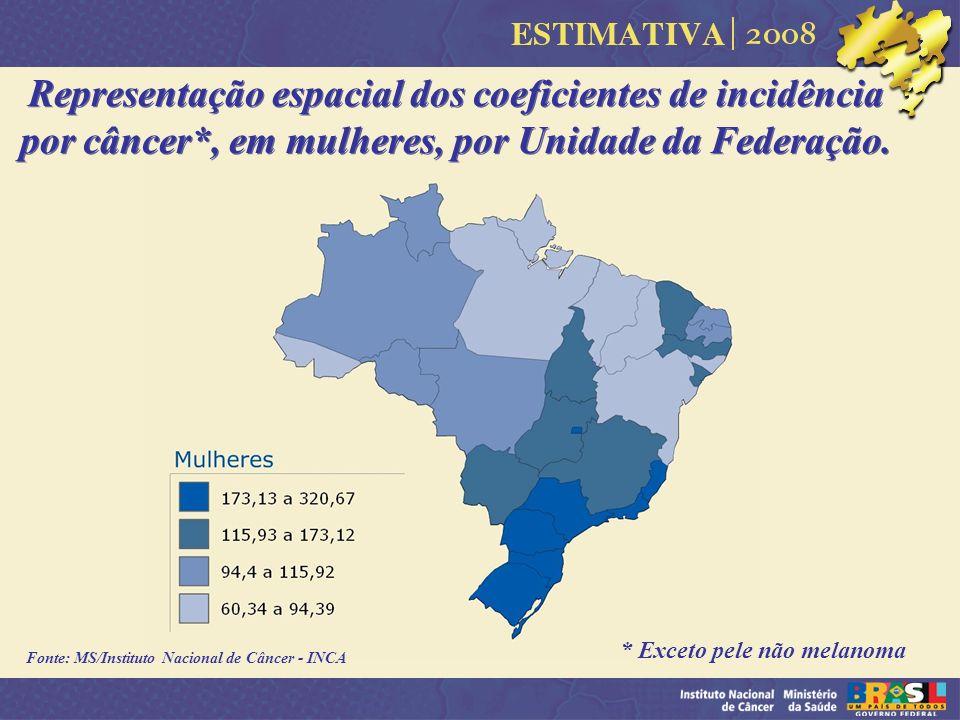 Representação espacial dos coeficientes de incidência por câncer*, em mulheres, por Unidade da Federação. Fonte: MS/Instituto Nacional de Câncer - INC