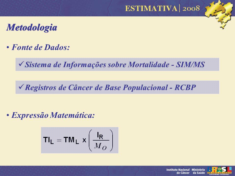 Metodologia Sistema de Informações sobre Mortalidade - SIM/MS Fonte de Dados: Registros de Câncer de Base Populacional - RCBP Expressão Matemática: