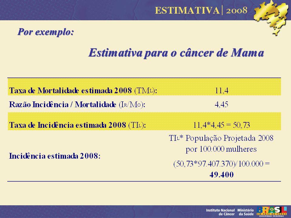 Por exemplo: Estimativa para o câncer de Mama Por exemplo: Estimativa para o câncer de Mama