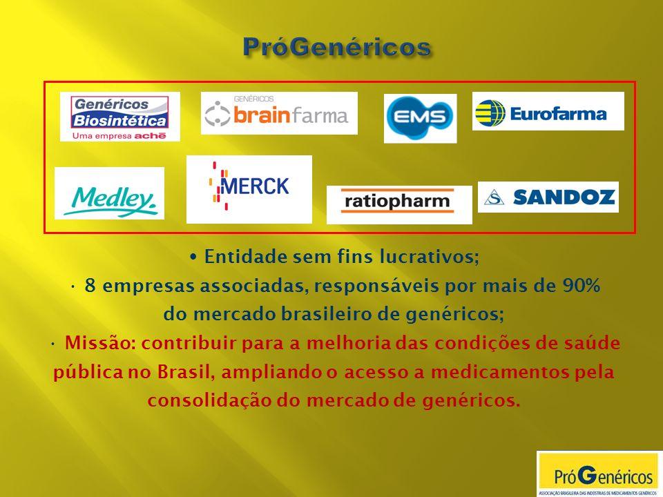 Entidade sem fins lucrativos; 8 empresas associadas, responsáveis por mais de 90% do mercado brasileiro de genéricos; Missão: contribuir para a melhor