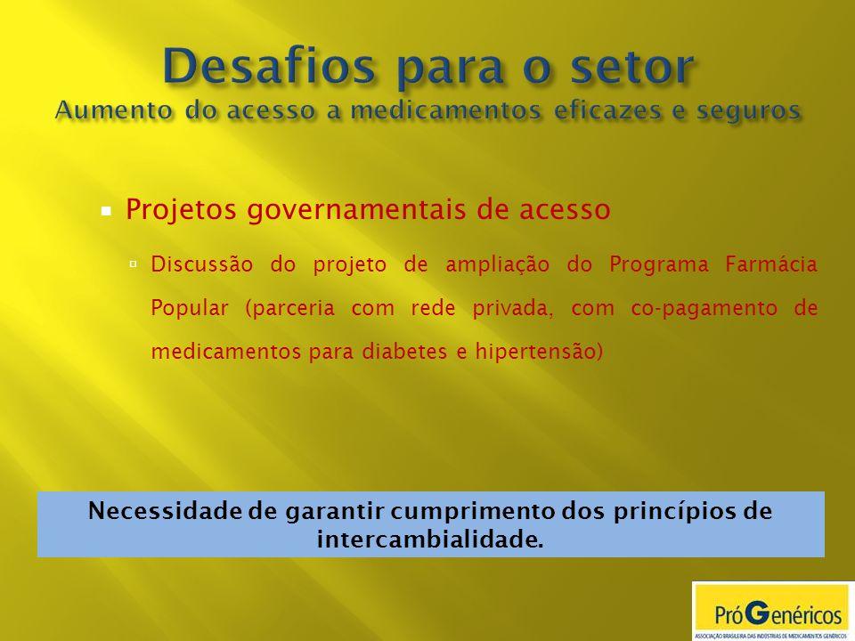 Projetos governamentais de acesso Discussão do projeto de ampliação do Programa Farmácia Popular (parceria com rede privada, com co-pagamento de medic