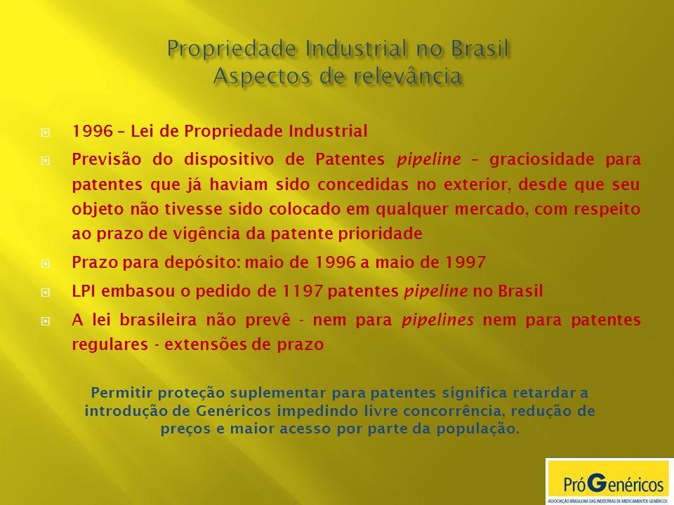 1996 – Lei de Propriedade Industrial Previsão do dispositivo de Patentes pipeline – graciosidade para patentes que já haviam sido concedidas no exteri