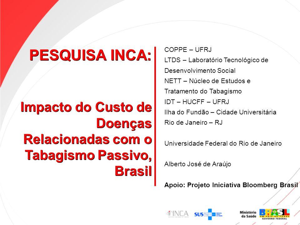 PESQUISA INCA: Impacto do Custo de Doenças Relacionadas com o Tabagismo Passivo, Brasil PESQUISA INCA: Impacto do Custo de Doenças Relacionadas com o