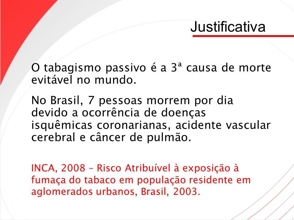 Justificativa O tabagismo passivo é a 3ª causa de morte evitável no mundo. No Brasil, 7 pessoas morrem por dia devido a ocorrência de doenças isquêmic