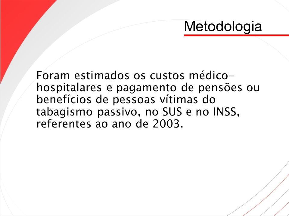 Metodologia Foram estimados os custos médico- hospitalares e pagamento de pensões ou benefícios de pessoas vítimas do tabagismo passivo, no SUS e no I