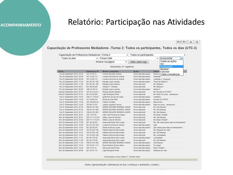 ACOMPANHAMENTO Relatório: Participação nas Atividades