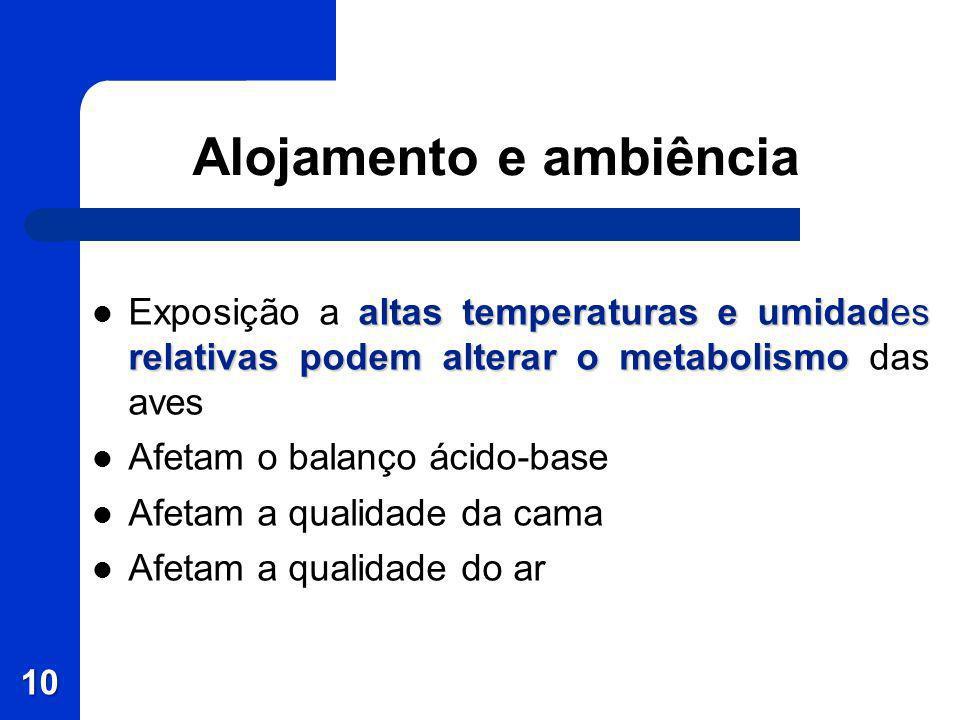 Alojamento e ambiência altas temperaturas e umidades relativas podem alterar o metabolismo Exposição a altas temperaturas e umidades relativas podem a