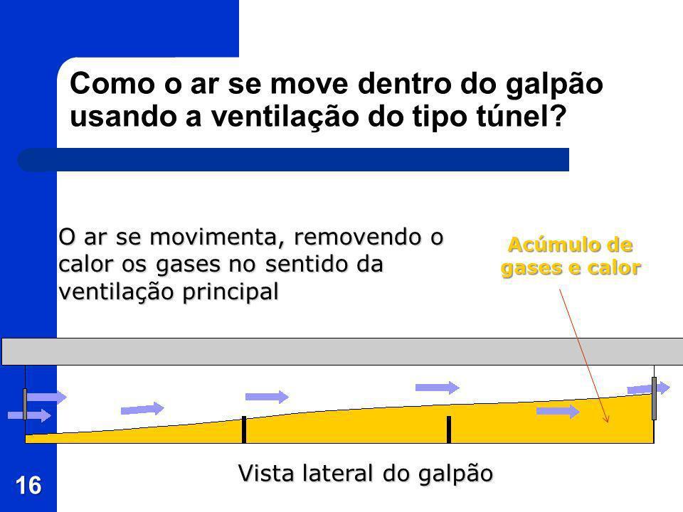 Como o ar se move dentro do galpão usando a ventilação do tipo túnel? O ar se movimenta, removendo o calor os gases no sentido da ventilação principal