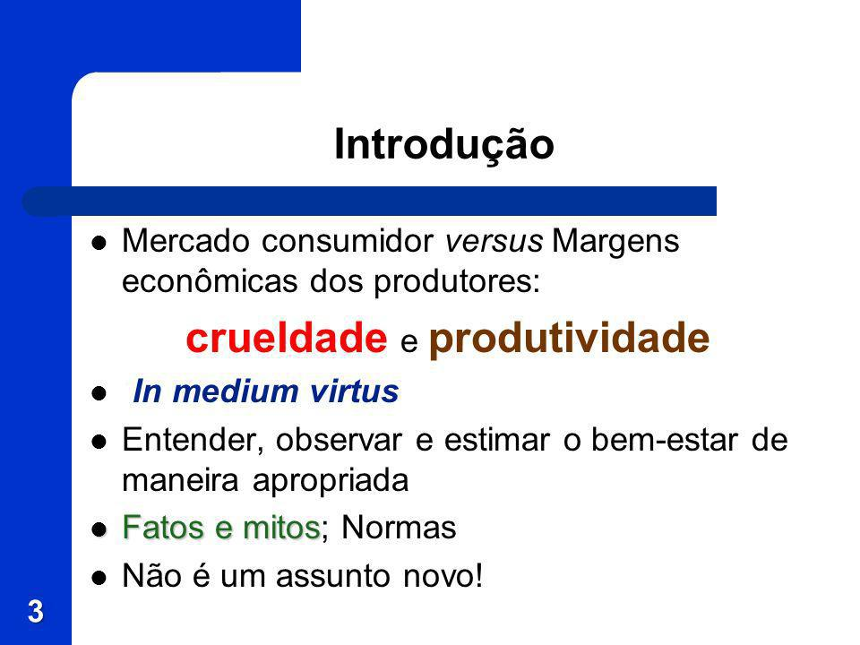 Introdução Mercado consumidor versus Margens econômicas dos produtores: crueldade e produtividade In medium virtus Entender, observar e estimar o bem-