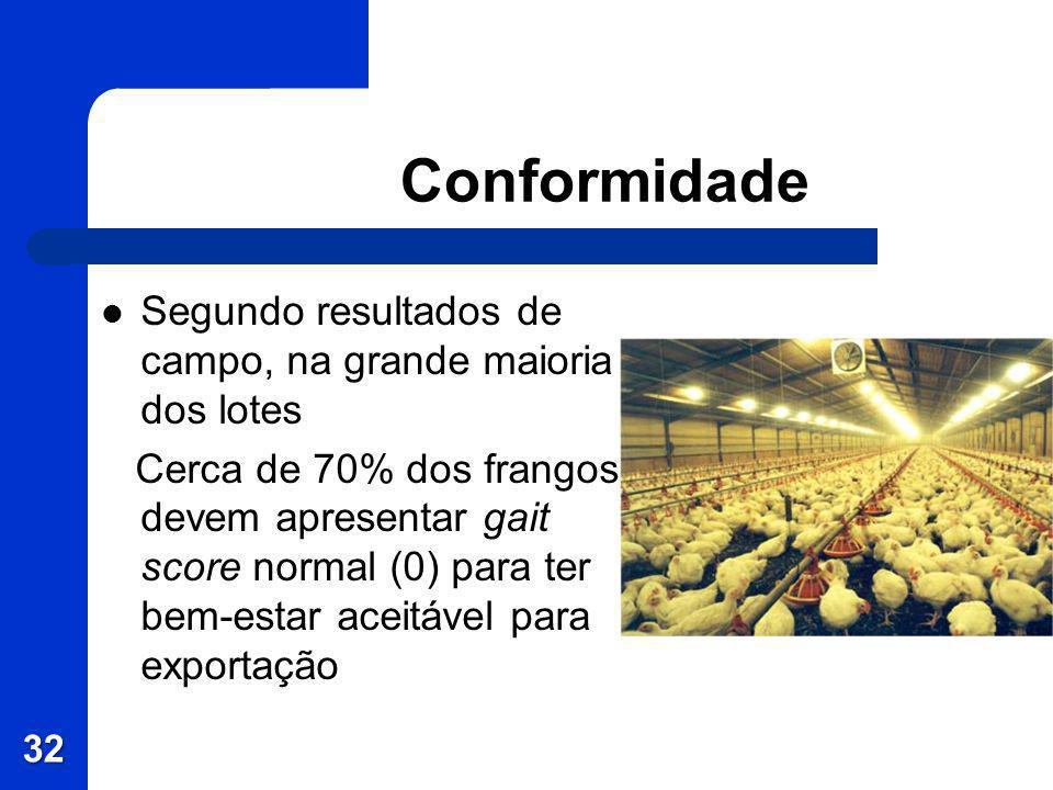 Conformidade Segundo resultados de campo, na grande maioria dos lotes Cerca de 70% dos frangos devem apresentar gait score normal (0) para ter bem-est