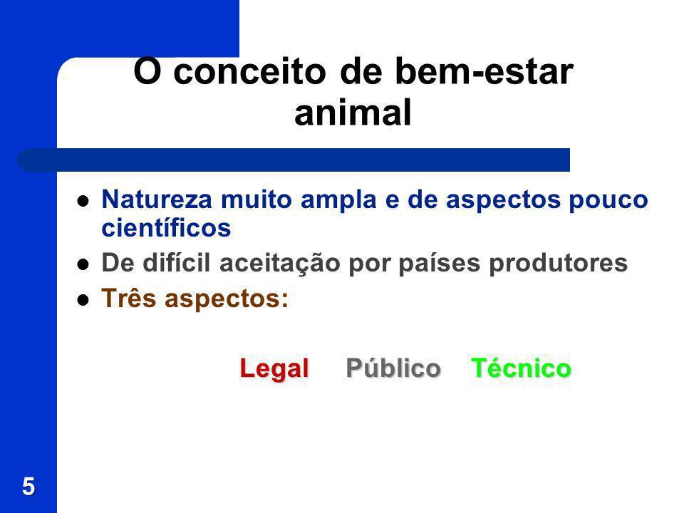 O conceito de bem-estar animal Natureza muito ampla e de aspectos pouco científicos De difícil aceitação por países produtores Três aspectos: Legal Pú