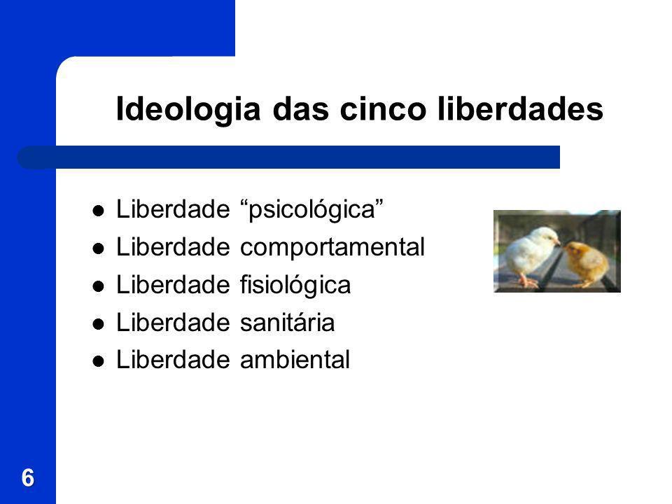 Ideologia das cinco liberdades Liberdade psicológica Liberdade comportamental Liberdade fisiológica Liberdade sanitária Liberdade ambiental 6