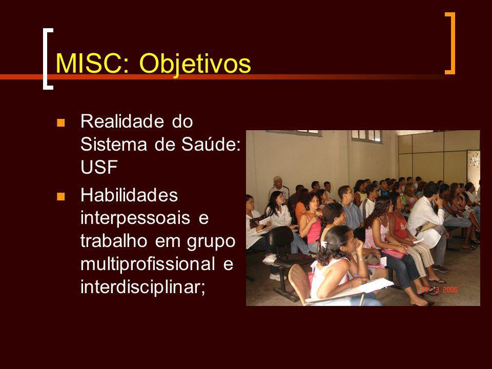 MISC: Objetivos Realidade do Sistema de Saúde: USF Habilidades interpessoais e trabalho em grupo multiprofissional e interdisciplinar;