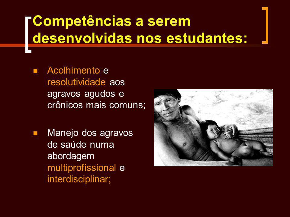 Acolhimento e resolutividade aos agravos agudos e crônicos mais comuns; Manejo dos agravos de saúde numa abordagem multiprofissional e interdisciplina