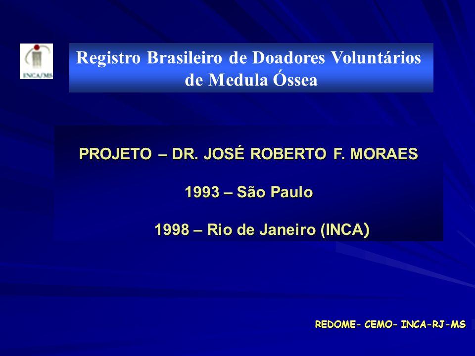 PROJETO – DR. JOSÉ ROBERTO F. MORAES 1993 – São Paulo 1998 – Rio de Janeiro (INCA ) 1998 – Rio de Janeiro (INCA ) REDOME- CEMO- INCA-RJ-MS Registro Br