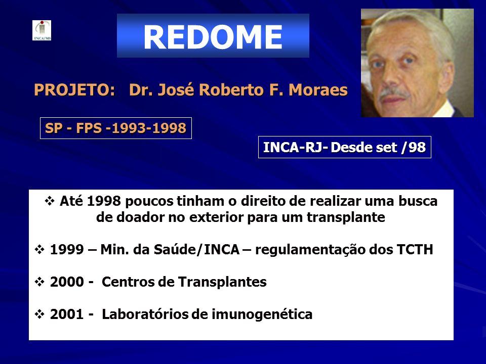 PROJETO: Dr. José Roberto F. Moraes SP - FPS -1993-1998 INCA-RJ- Desde set /98 REDOME Até 1998 poucos tinham o direito de realizar uma busca de doador