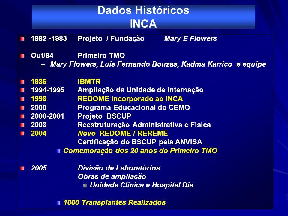 Dados Históricos INCA 1982-1983Projeto/ Fundação Mary E Flowers Out/84Primeiro TMO – –Mary Flowers, Luis Fernando Bouzas, Kadma Karriço e equipe 1986I
