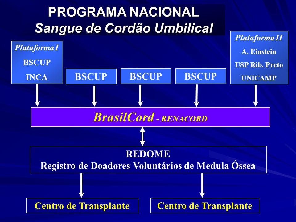 PROGRAMA NACIONAL Sangue de Cordão Umbilical BrasilCord - RENACORD BSCUP REDOME Registro de Doadores Voluntários de Medula Óssea Centro de Transplante