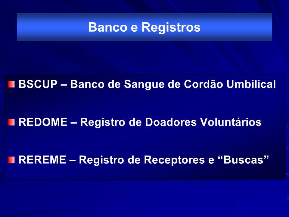 Banco e Registros BSCUP – Banco de Sangue de Cordão Umbilical REDOME – Registro de Doadores Voluntários REREME – Registro de Receptores e Buscas