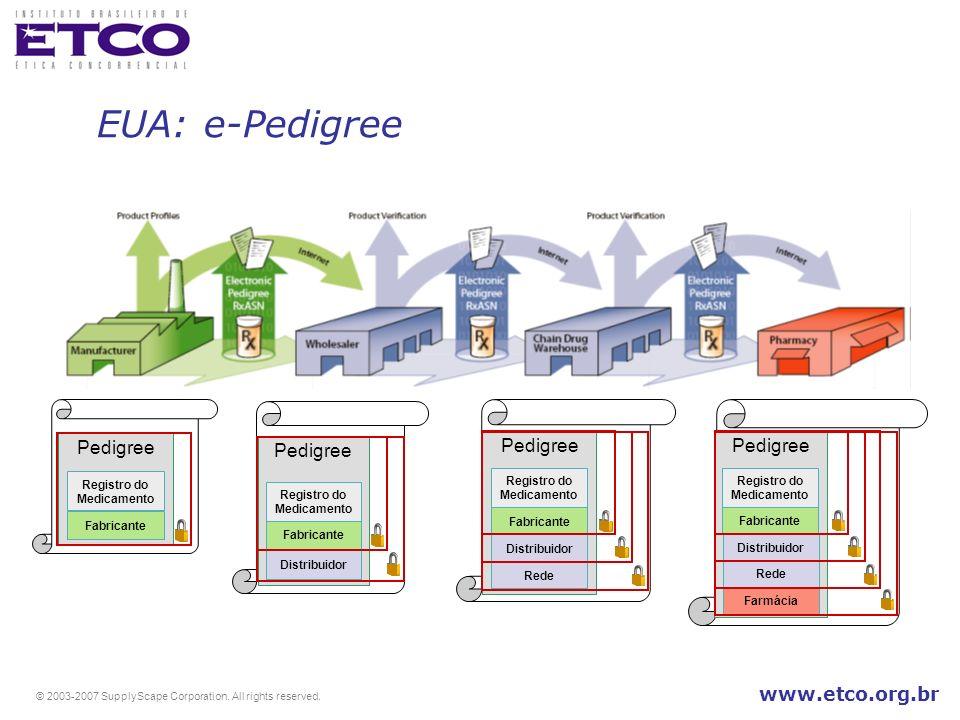 www.etco.org.br Pedigree Fabricante Registro do Medicamento Pedigree Fabricante Distribuidor Pedigree Fabricante Distribuidor Rede Pedigree Fabricante