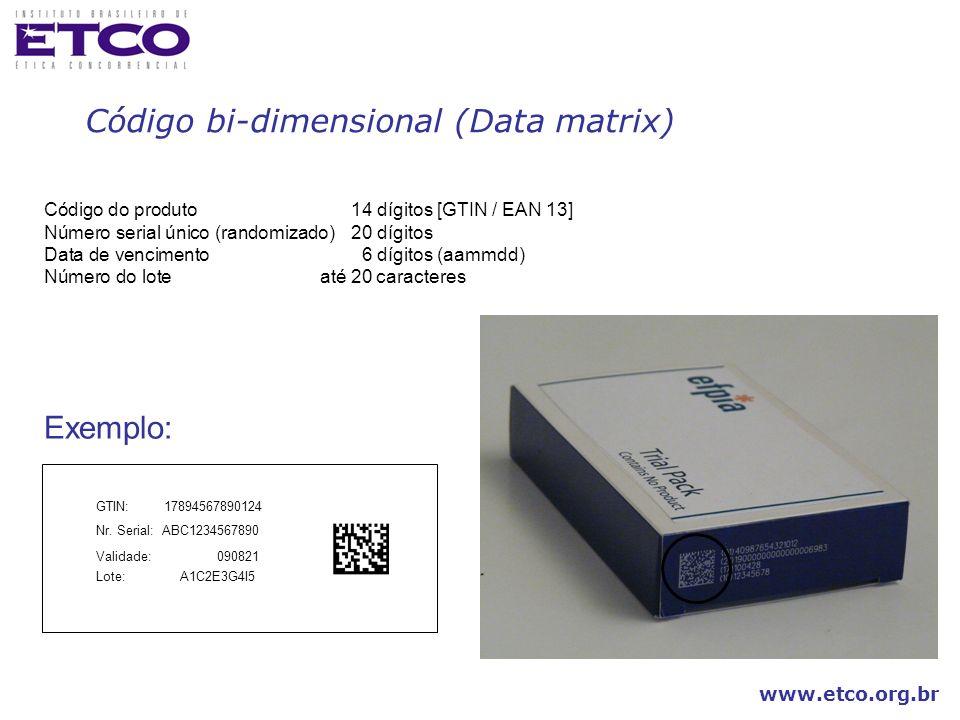 www.etco.org.br Código do produto14 dígitos [GTIN / EAN 13] Número serial único (randomizado)20 dígitos Data de vencimento 6 dígitos (aammdd) Número d