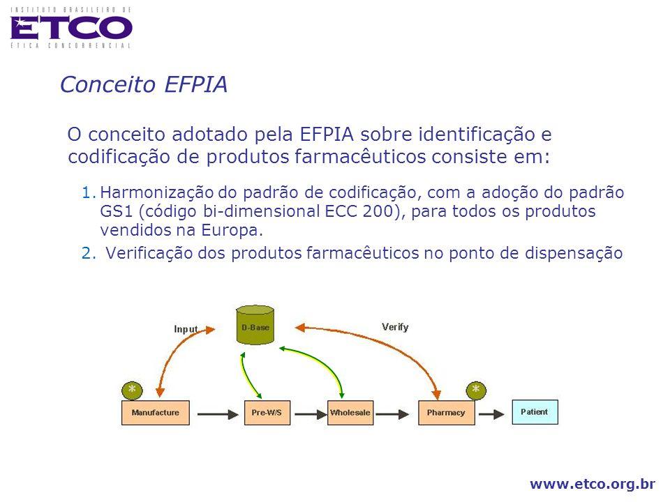 www.etco.org.br O conceito adotado pela EFPIA sobre identificação e codificação de produtos farmacêuticos consiste em: 1.Harmonização do padrão de cod