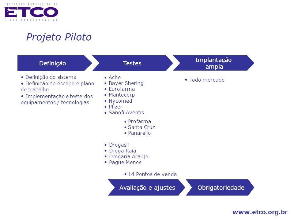 www.etco.org.br DefiniçãoTestes Implantação ampla Definição do sistema Definição de escopo e plano de trabalho Implementação e teste dos equipamentos