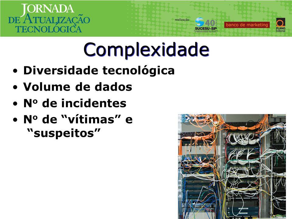 Complexidade Diversidade tecnológica Volume de dados N o de incidentes N o de vítimas e suspeitos