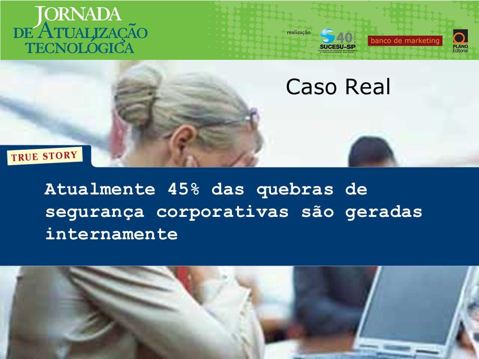 Atualmente 45% das quebras de segurança corporativas são geradas internamente Caso Real