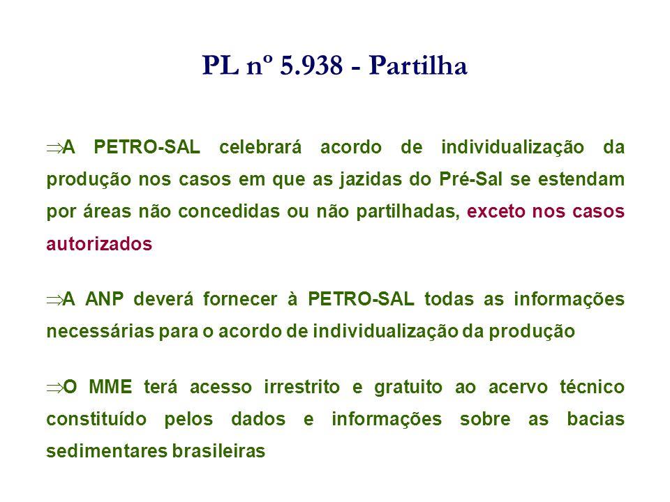 PL nº 5.938 - Partilha A PETRO-SAL celebrará acordo de individualização da produção nos casos em que as jazidas do Pré-Sal se estendam por áreas não c