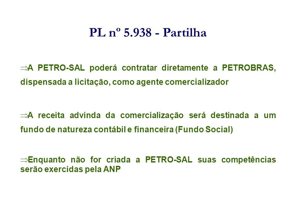 PL nº 5.938 - Partilha A PETRO-SAL poderá contratar diretamente a PETROBRAS, dispensada a licitação, como agente comercializador A receita advinda da