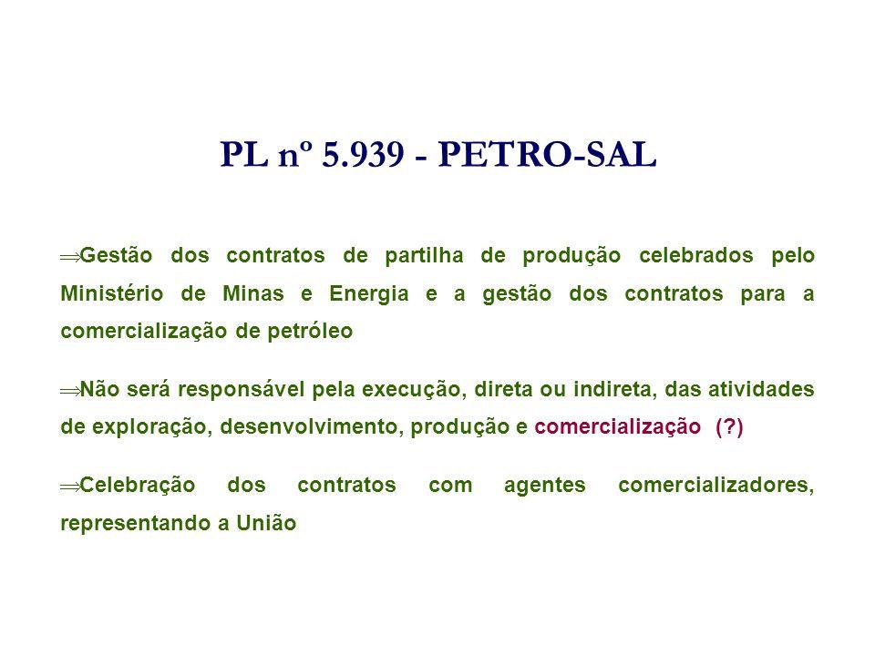 PL nº 5.939 - PETRO-SAL Gestão dos contratos de partilha de produção celebrados pelo Ministério de Minas e Energia e a gestão dos contratos para a com