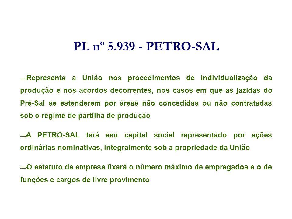 PL nº 5.939 - PETRO-SAL Representa a União nos procedimentos de individualização da produção e nos acordos decorrentes, nos casos em que as jazidas do